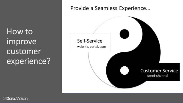 Yinyang - Provide a seamless experience with self-service and customer service