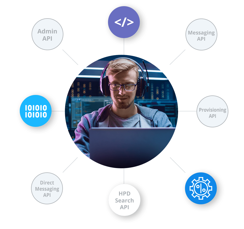 A variety of API integration methods including DataMotion's Admin API, Messaging API, Provisioning API, HPD Search API, and Direct Messaging API to use however and wherever you see fit.